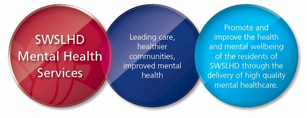 SWSLHD Mental Health Services - Vision and Mission